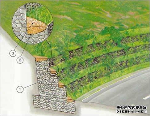 格宾网的施工工序及其质量控制